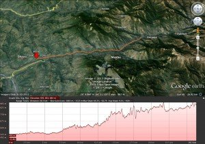 MMTR 2013_stage 1 profile_Arughat_Machhakhola